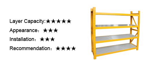 Heavy Duty Storage Shelf